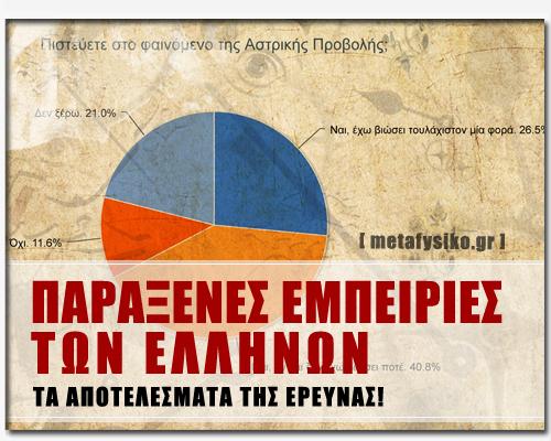 paraxenes_empeiries_ellinon_ereuna